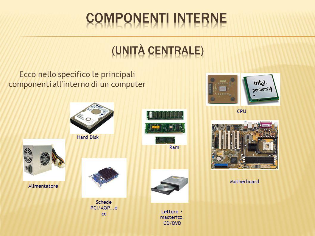 Componenti Interne (unità centrale)