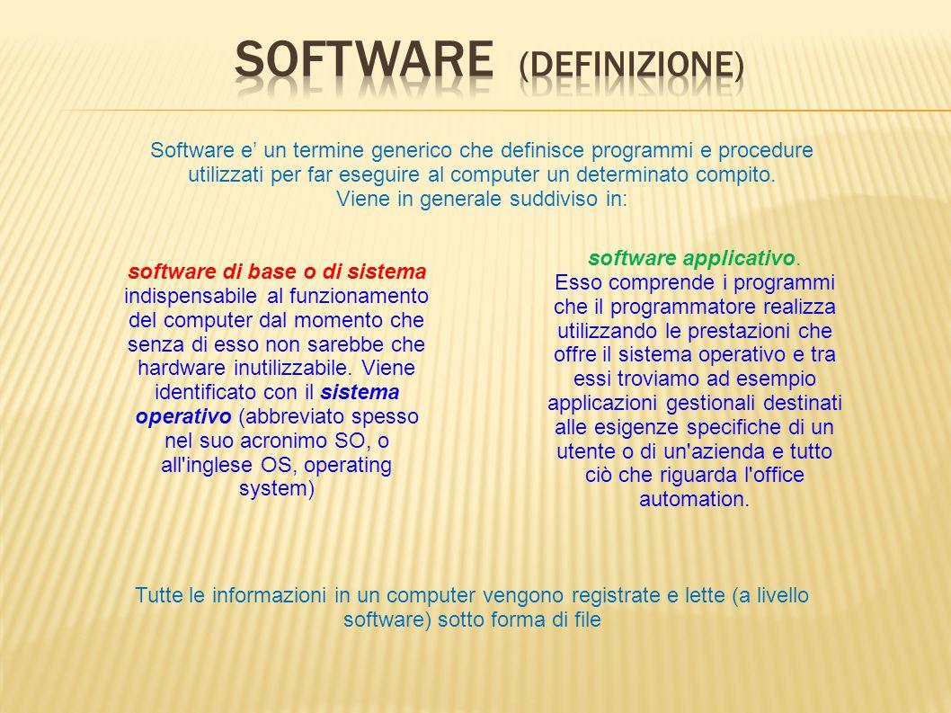 Software (Definizione)
