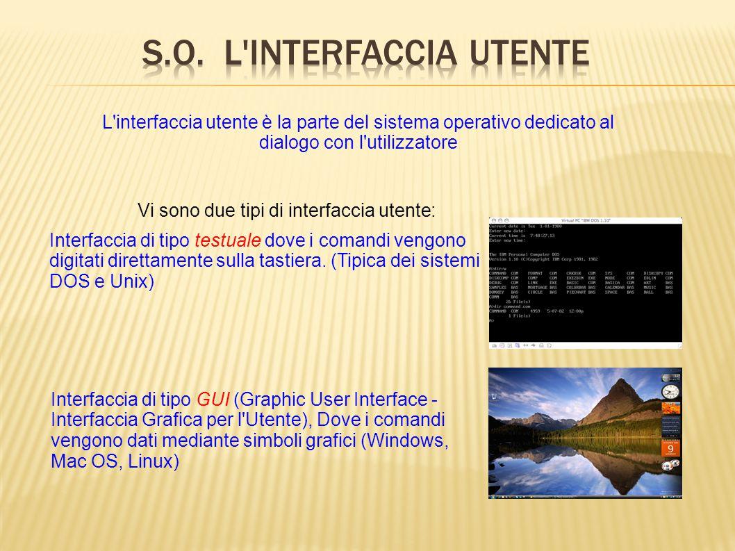 S.O. L interfaccia Utente