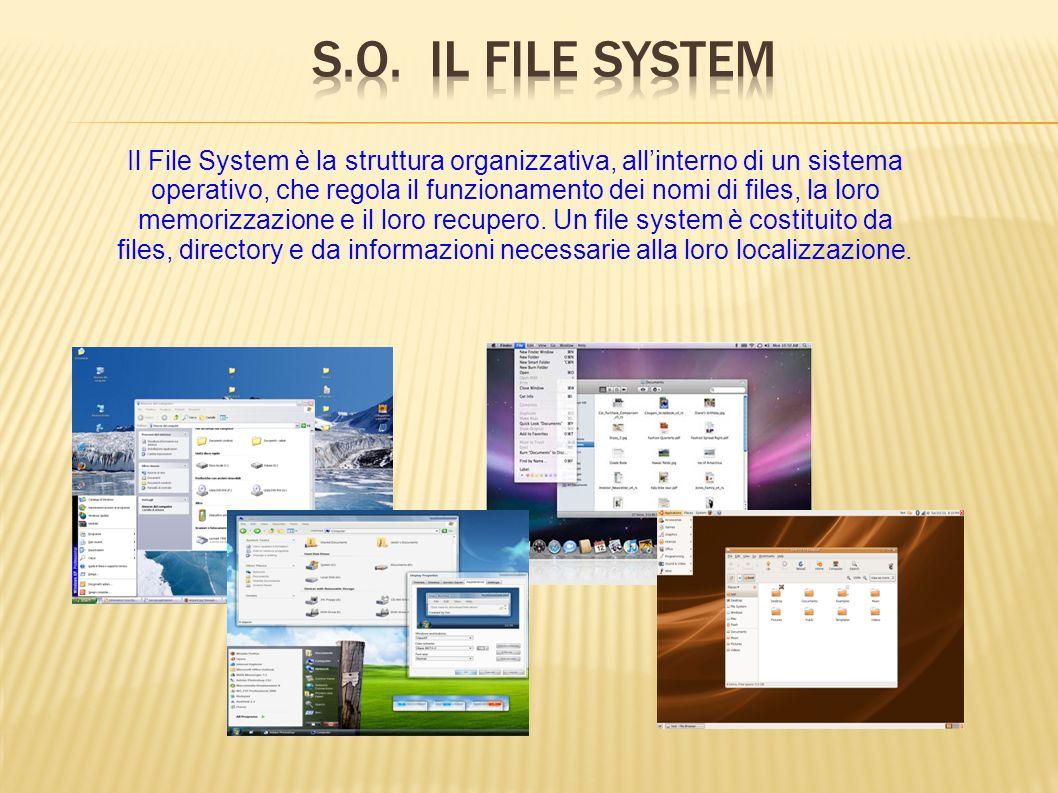S.O. Il File System