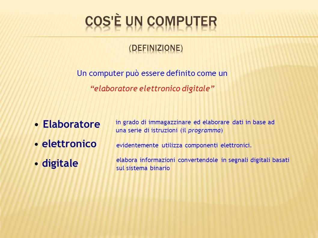 Cos è un Computer (Definizione)