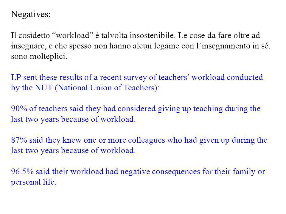 Negatives: