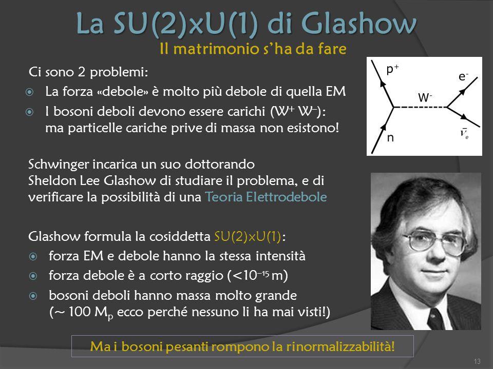 La SU(2)xU(1) di Glashow Il matrimonio s'ha da fare