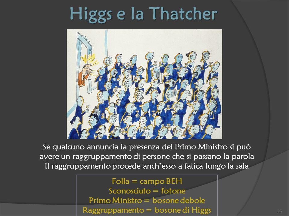 Primo Ministro = bosone debole Raggruppamento = bosone di Higgs