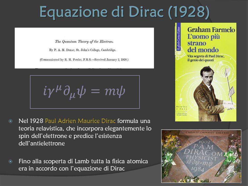 Equazione di Dirac (1928) 𝑖 𝛾 𝜇 𝜕 𝜇 𝜓=𝑚𝜓 P. A. M. Dirac Nobel '33