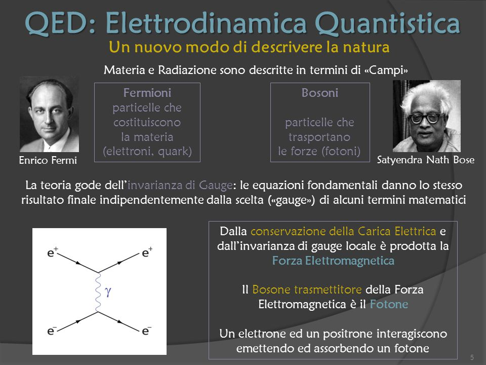 QED: Elettrodinamica Quantistica