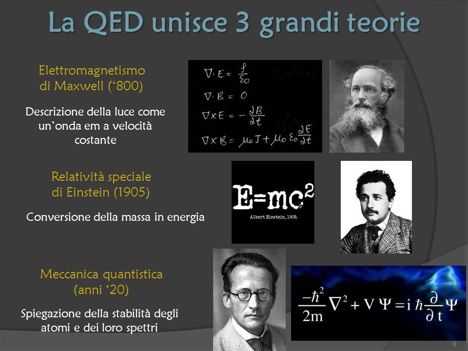 La QED unisce 3 grandi teorie