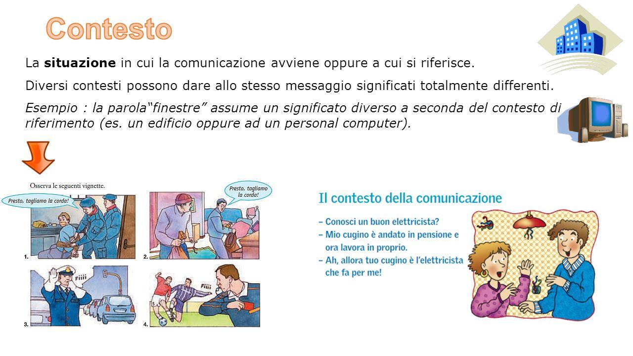 Contesto La situazione in cui la comunicazione avviene oppure a cui si riferisce.