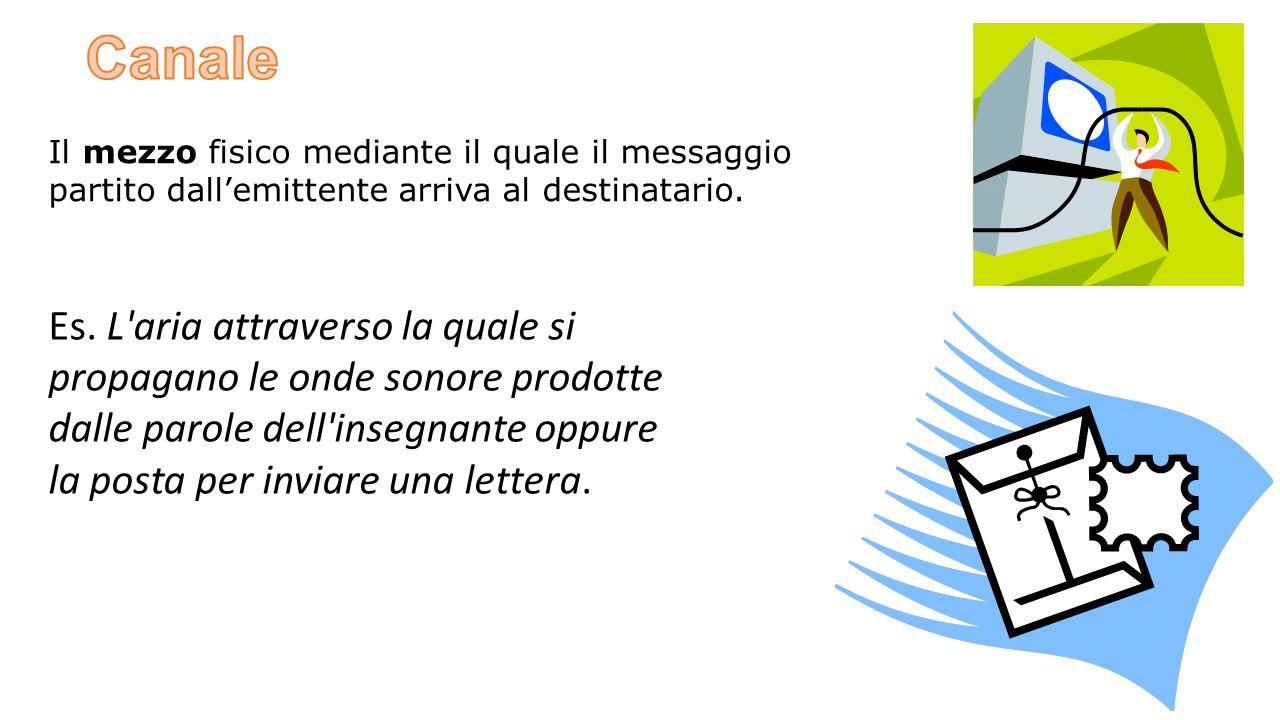 Canale Il mezzo fisico mediante il quale il messaggio partito dall'emittente arriva al destinatario.