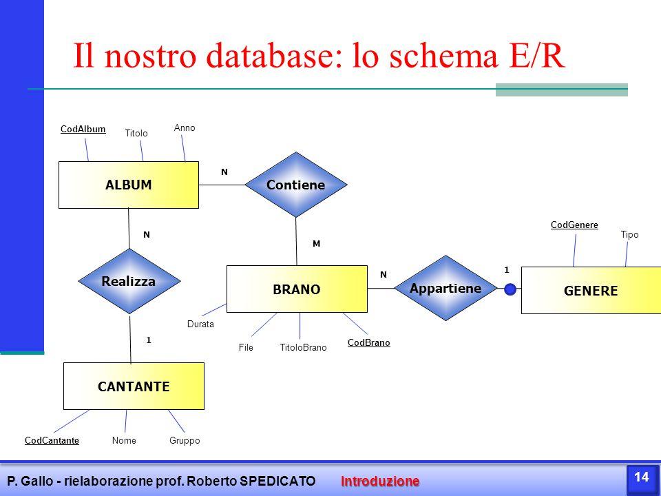 Il nostro database: lo schema E/R