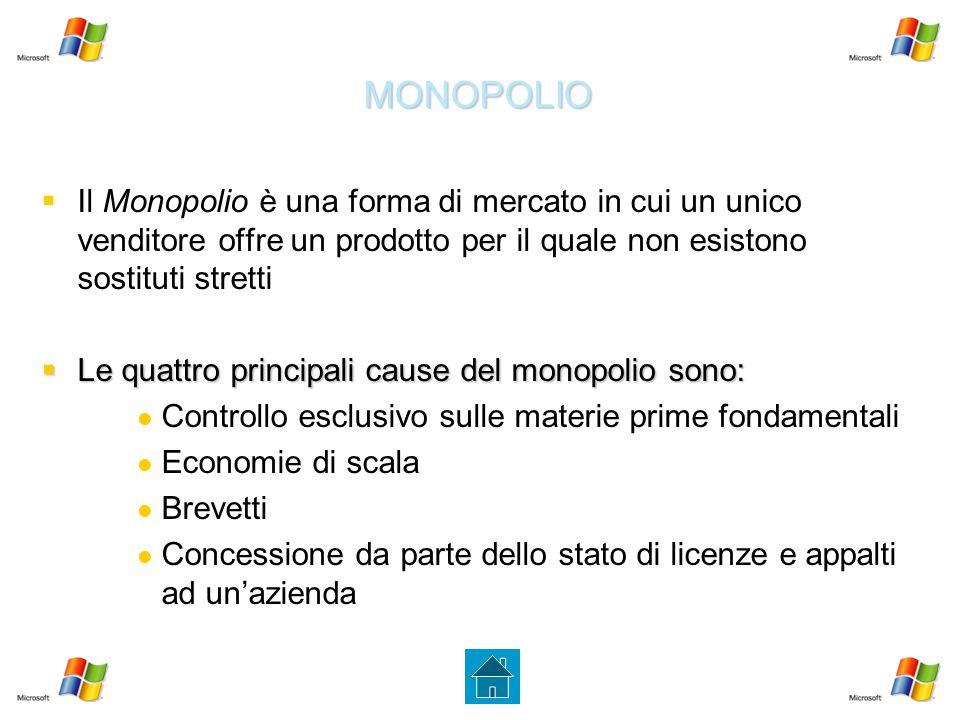 MONOPOLIO Il Monopolio è una forma di mercato in cui un unico venditore offre un prodotto per il quale non esistono sostituti stretti.