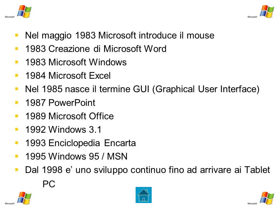 Nel maggio 1983 Microsoft introduce il mouse