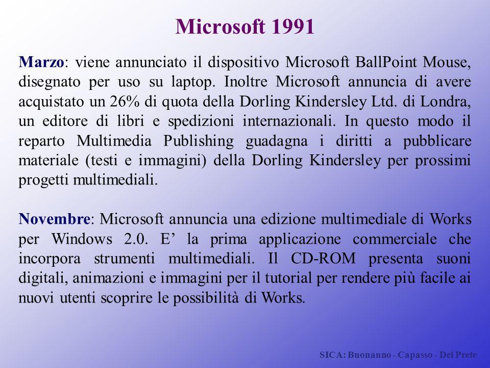 Microsoft 1991