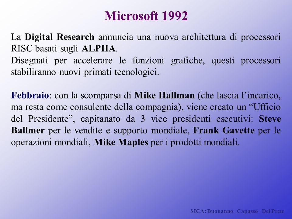 Microsoft 1992 La Digital Research annuncia una nuova architettura di processori RISC basati sugli ALPHA.