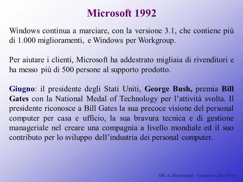 Microsoft 1992 Windows continua a marciare, con la versione 3.1, che contiene più di 1.000 miglioramenti, e Windows per Workgroup.