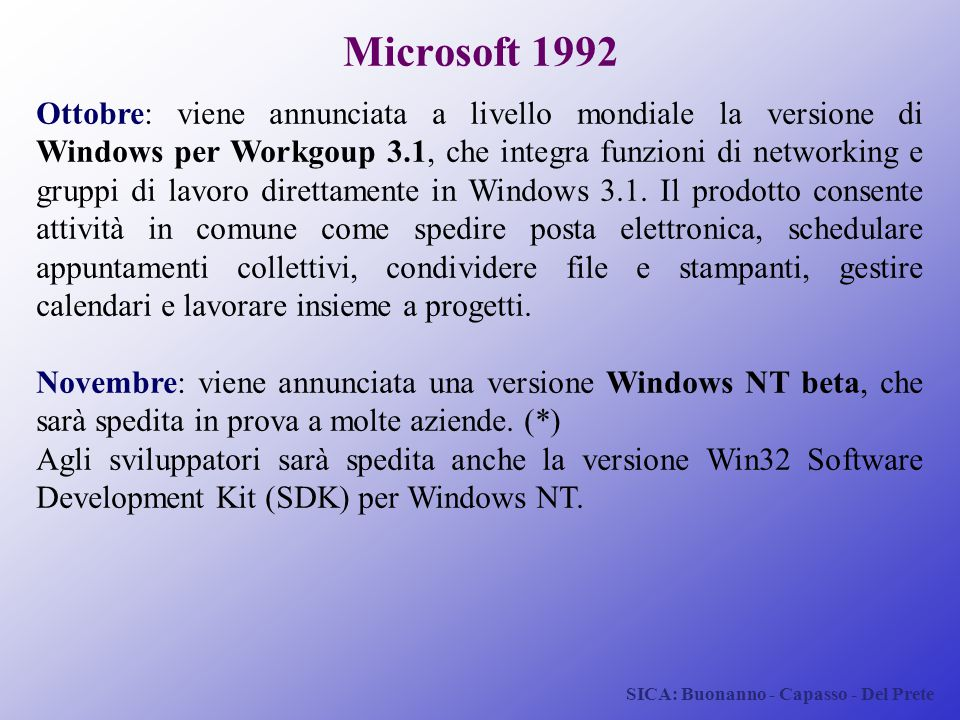 Microsoft 1992