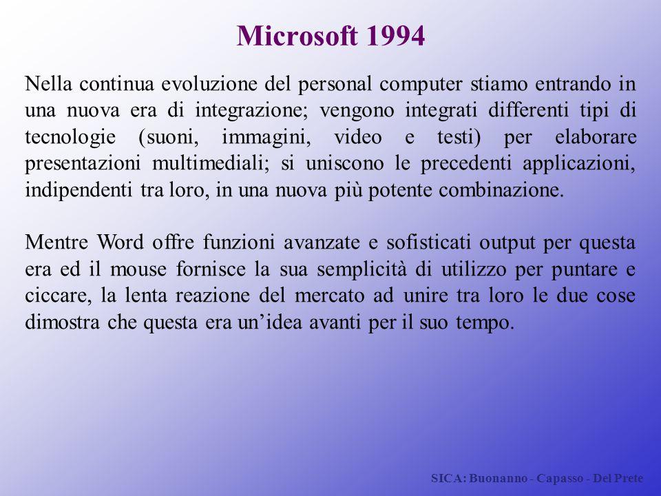 Microsoft 1994