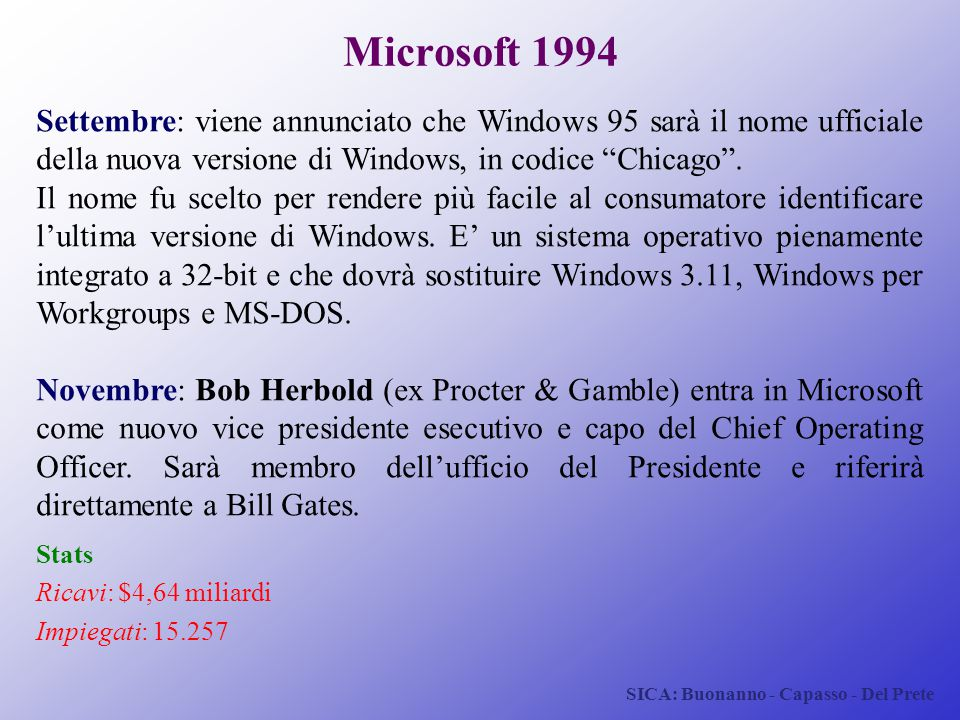 Microsoft 1994 Settembre: viene annunciato che Windows 95 sarà il nome ufficiale della nuova versione di Windows, in codice Chicago .