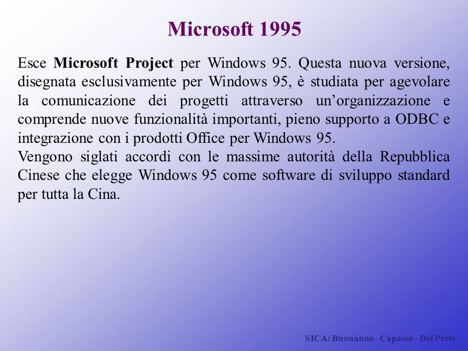 Microsoft 1995