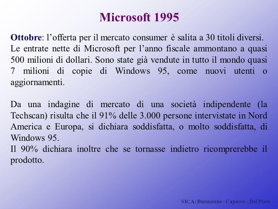 Microsoft 1995 Ottobre: l'offerta per il mercato consumer è salita a 30 titoli diversi.
