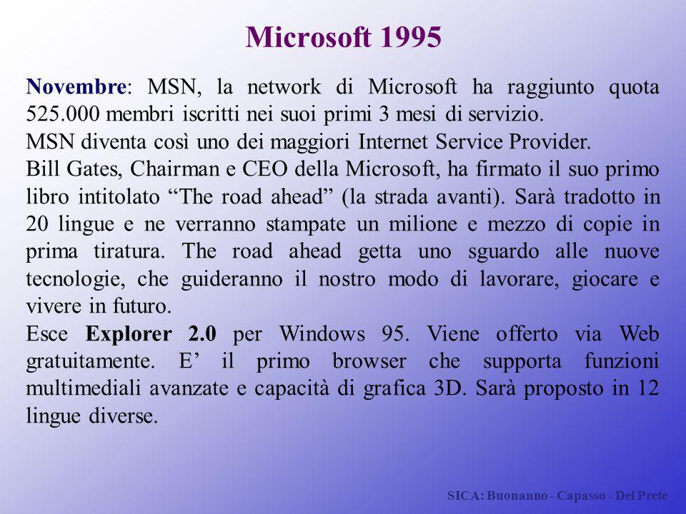Microsoft 1995 Novembre: MSN, la network di Microsoft ha raggiunto quota 525.000 membri iscritti nei suoi primi 3 mesi di servizio.