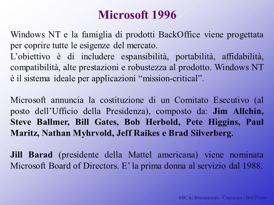 Microsoft 1996 Windows NT e la famiglia di prodotti BackOffice viene progettata per coprire tutte le esigenze del mercato.