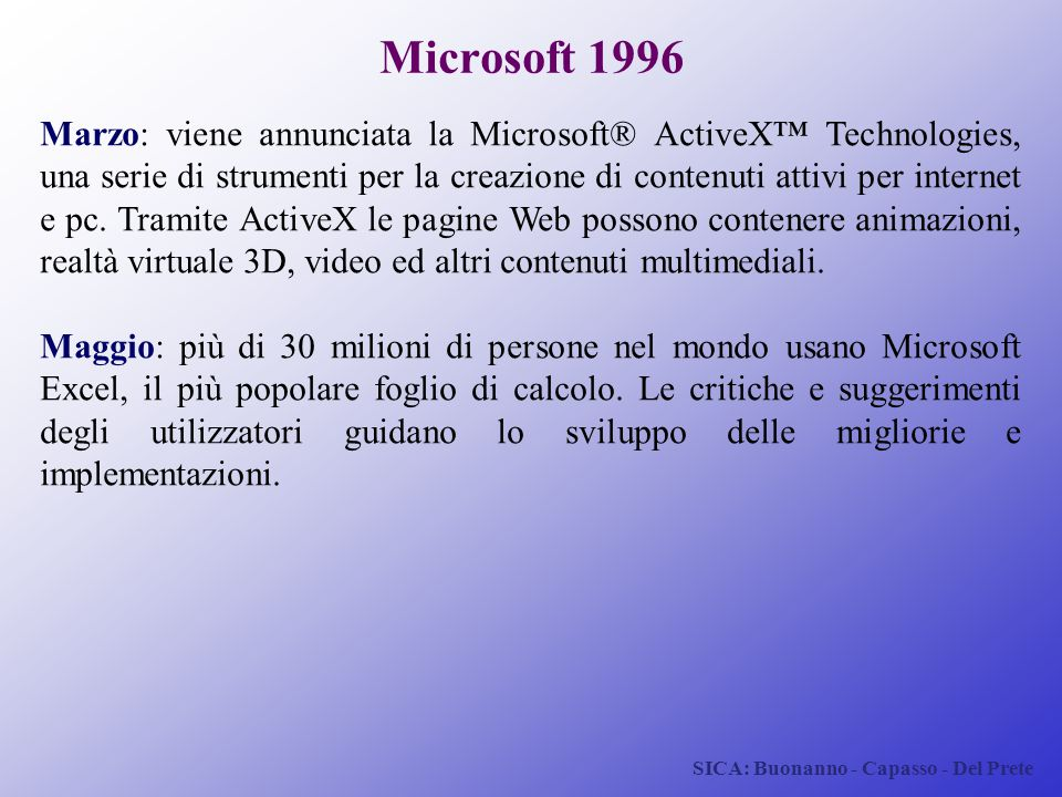 Microsoft 1996
