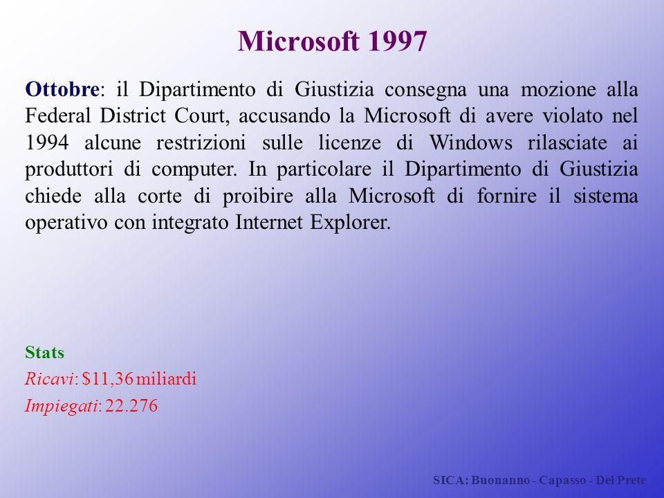 Microsoft 1997