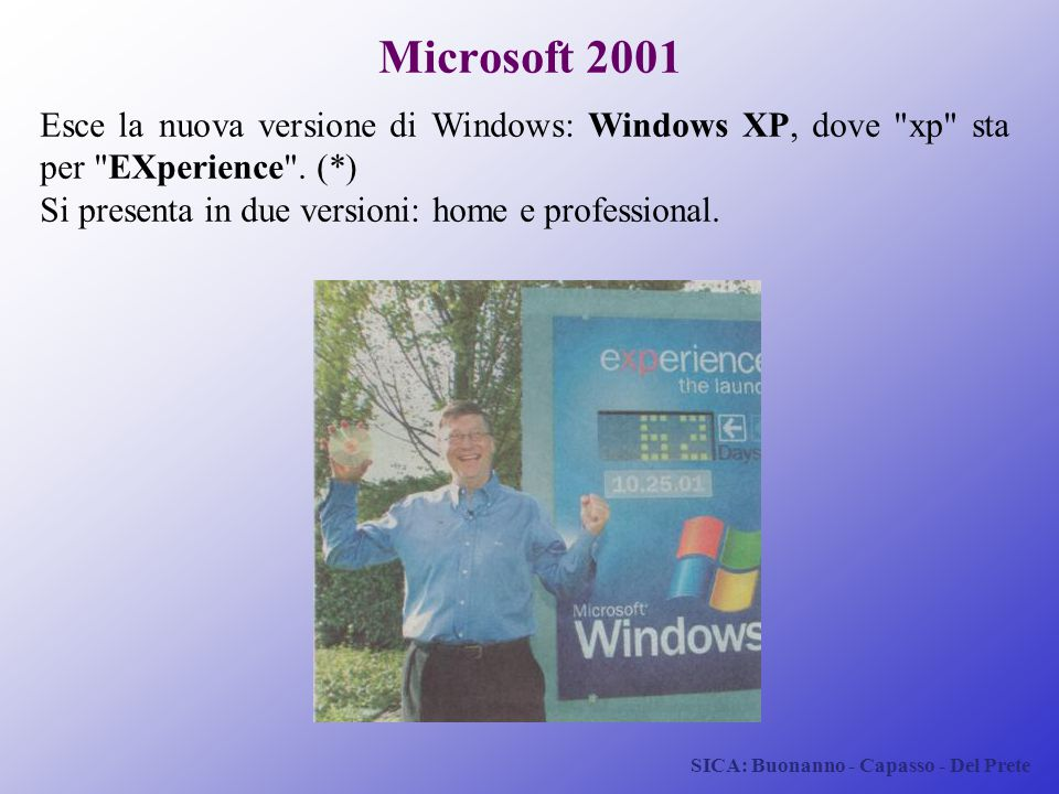Microsoft 2001 Esce la nuova versione di Windows: Windows XP, dove xp sta per EXperience . (*) Si presenta in due versioni: home e professional.