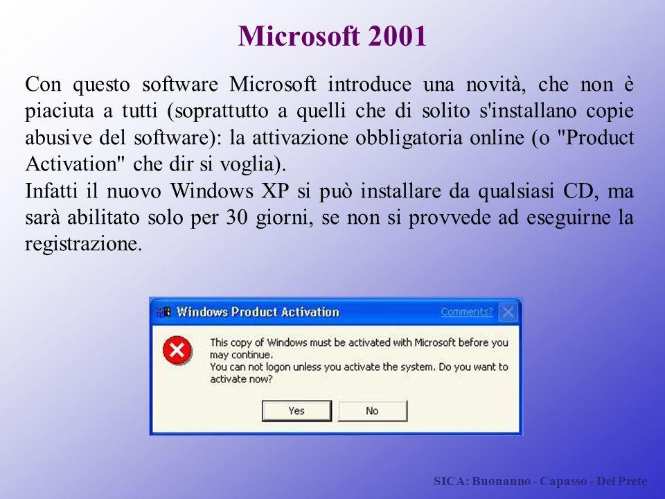 Microsoft 2001