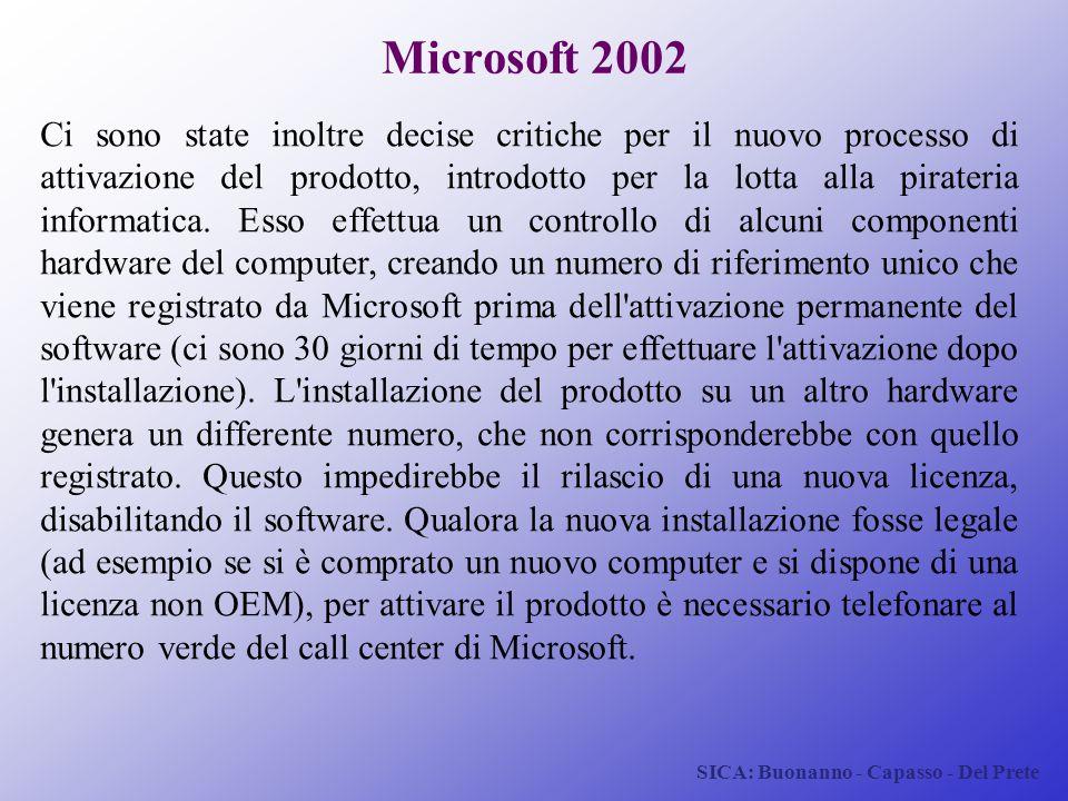 Microsoft 2002