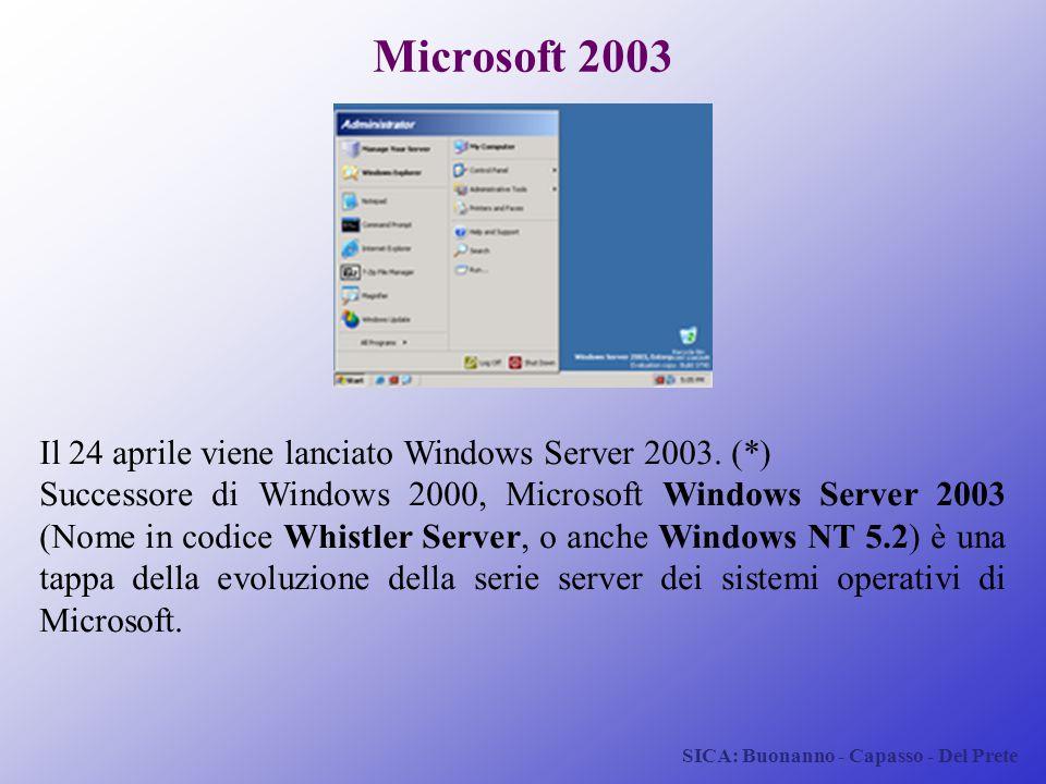 Microsoft 2003 Il 24 aprile viene lanciato Windows Server 2003. (*)