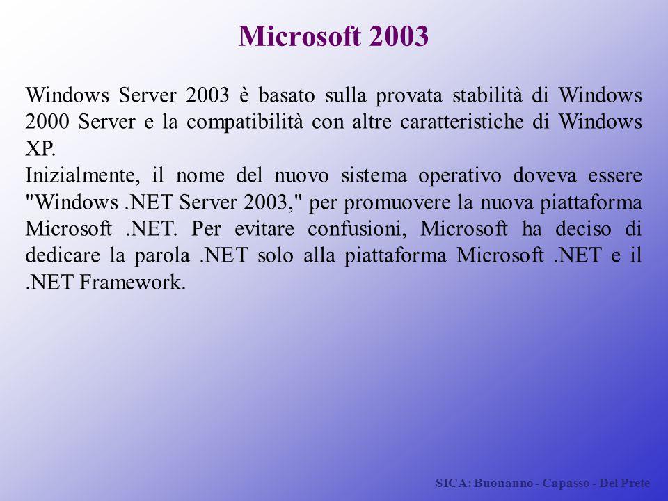 Microsoft 2003