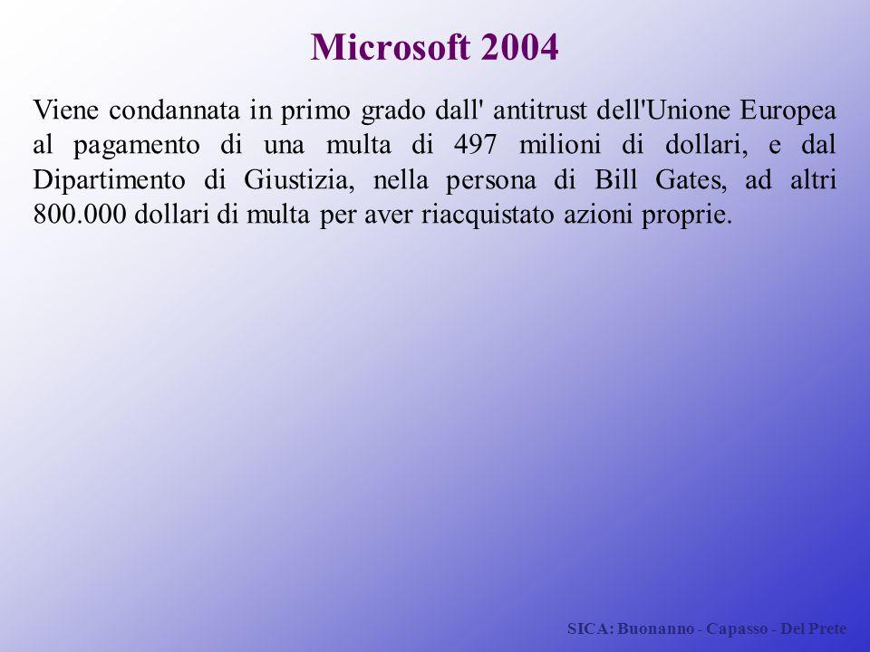 Microsoft 2004