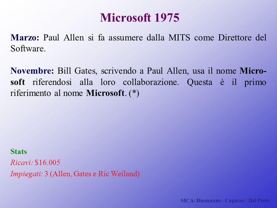Microsoft 1975 Marzo: Paul Allen si fa assumere dalla MITS come Direttore del Software.