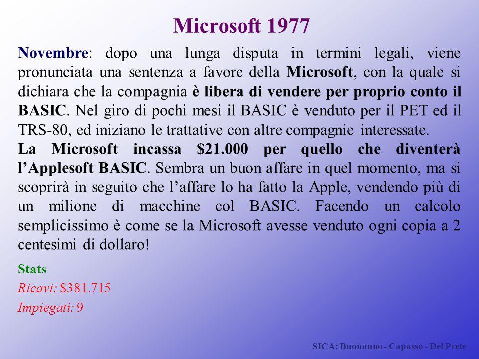 Microsoft 1977