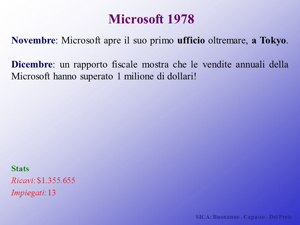 Microsoft 1978 Novembre: Microsoft apre il suo primo ufficio oltremare, a Tokyo.