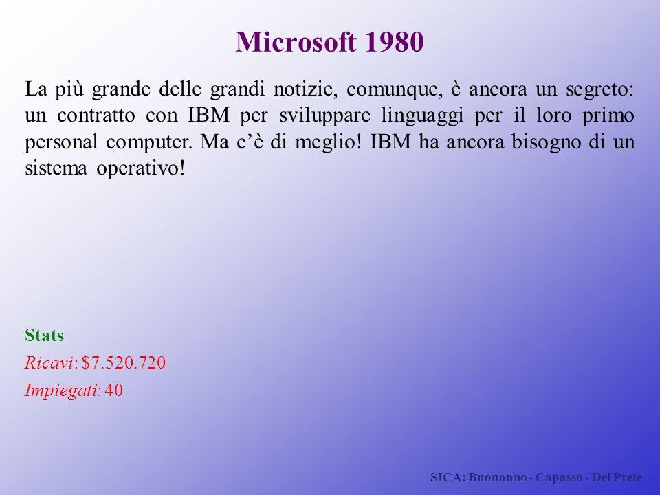 Microsoft 1980