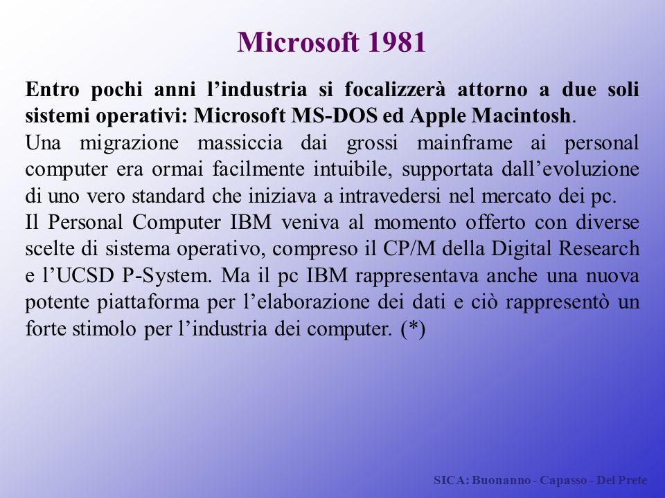 Microsoft 1981 Entro pochi anni l'industria si focalizzerà attorno a due soli sistemi operativi: Microsoft MS-DOS ed Apple Macintosh.