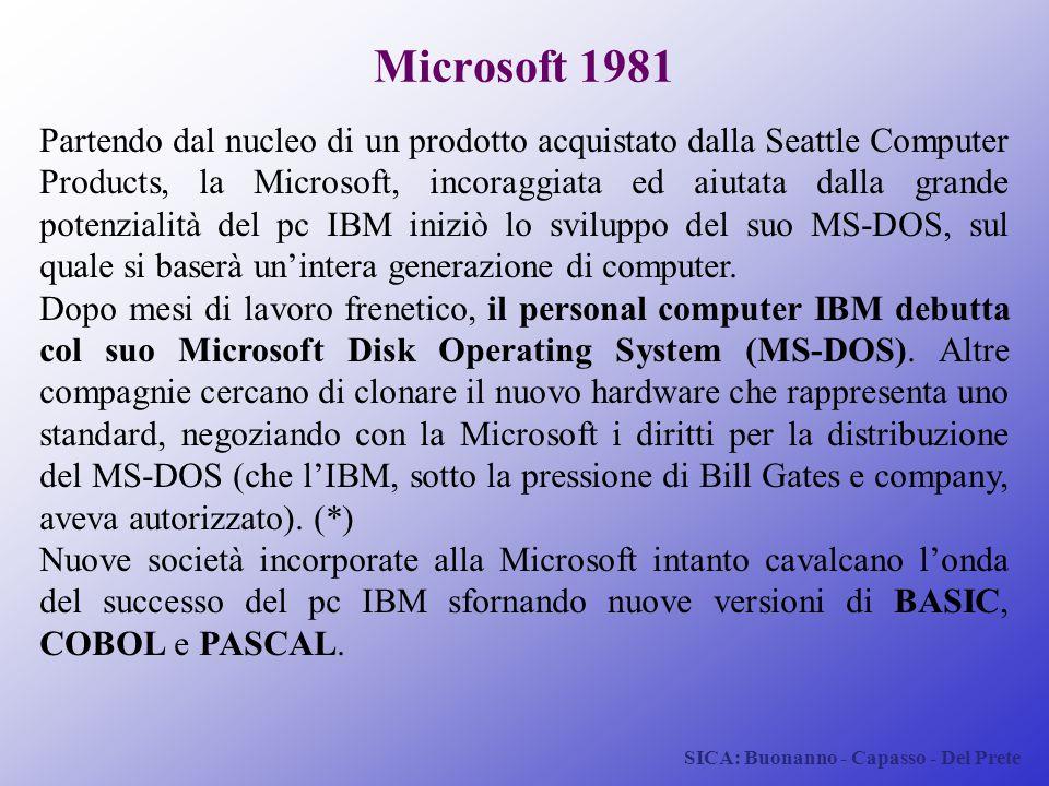 Microsoft 1981