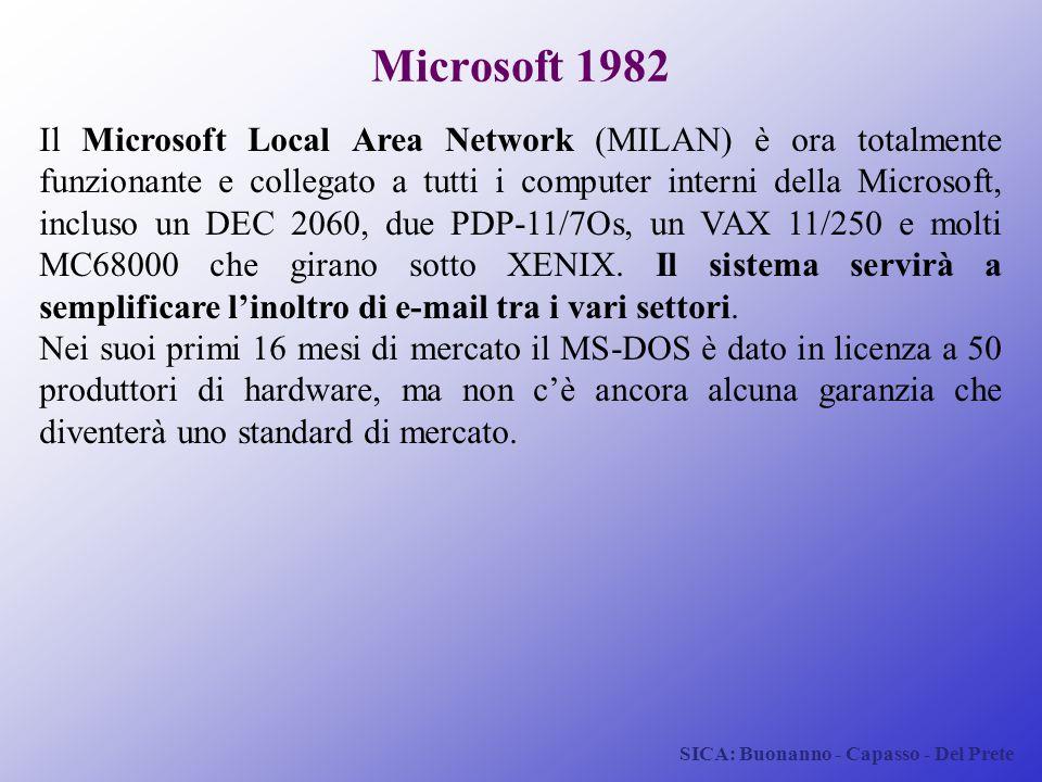 Microsoft 1982