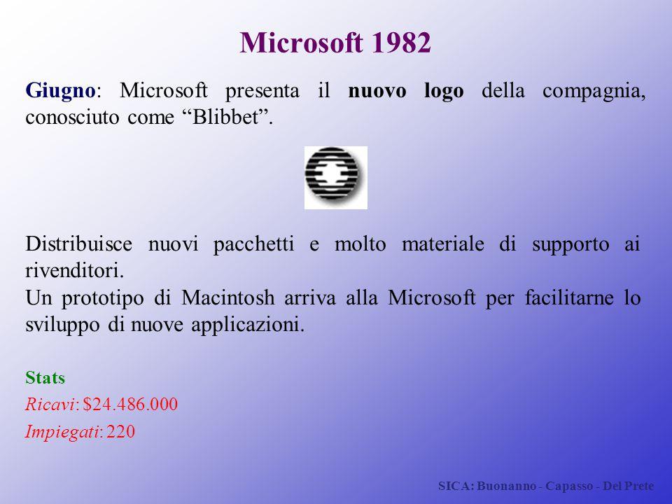 Microsoft 1982 Giugno: Microsoft presenta il nuovo logo della compagnia, conosciuto come Blibbet .