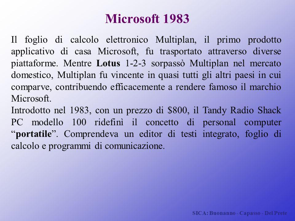 Microsoft 1983