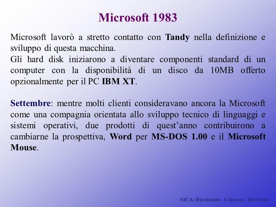 Microsoft 1983 Microsoft lavorò a stretto contatto con Tandy nella definizione e sviluppo di questa macchina.