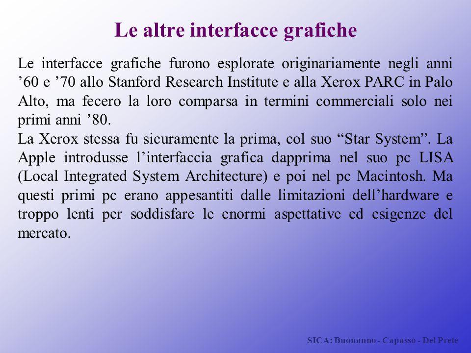 Le altre interfacce grafiche