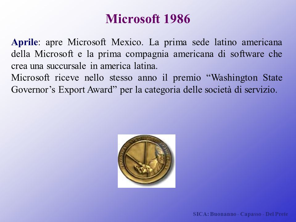 Microsoft 1986