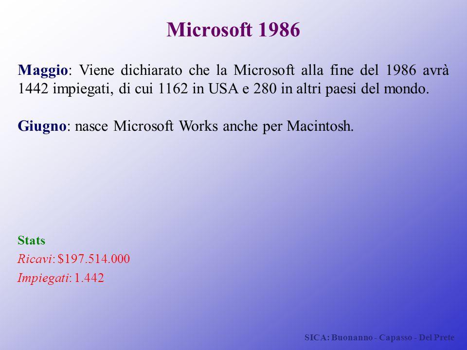 Microsoft 1986 Maggio: Viene dichiarato che la Microsoft alla fine del 1986 avrà 1442 impiegati, di cui 1162 in USA e 280 in altri paesi del mondo.