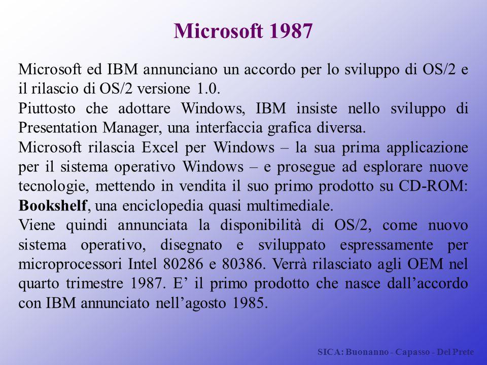 Microsoft 1987 Microsoft ed IBM annunciano un accordo per lo sviluppo di OS/2 e il rilascio di OS/2 versione 1.0.