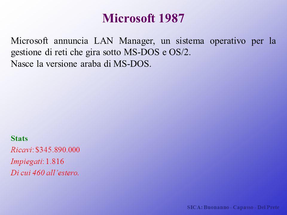 Microsoft 1987 Microsoft annuncia LAN Manager, un sistema operativo per la gestione di reti che gira sotto MS-DOS e OS/2.