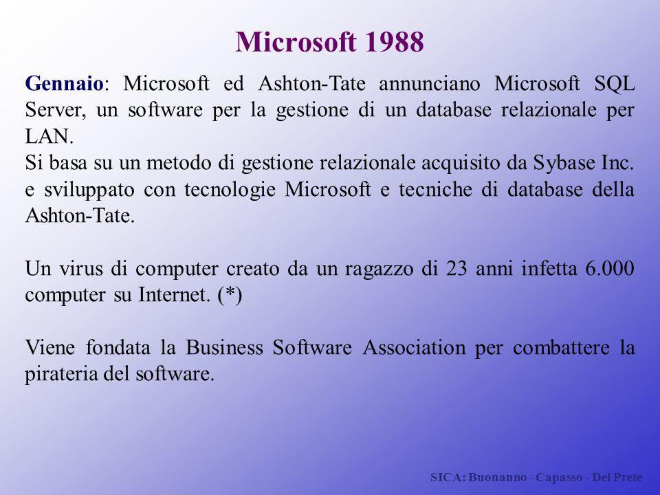 Microsoft 1988 Gennaio: Microsoft ed Ashton-Tate annunciano Microsoft SQL Server, un software per la gestione di un database relazionale per LAN.